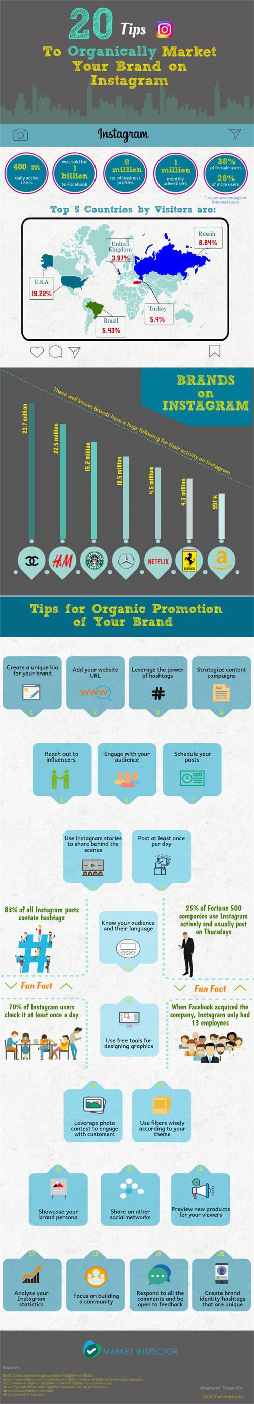 Consejos para comercializar tu marca en Instagram