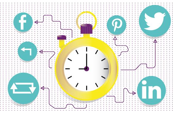 Cómo automatizar publicaciones en redes sociales
