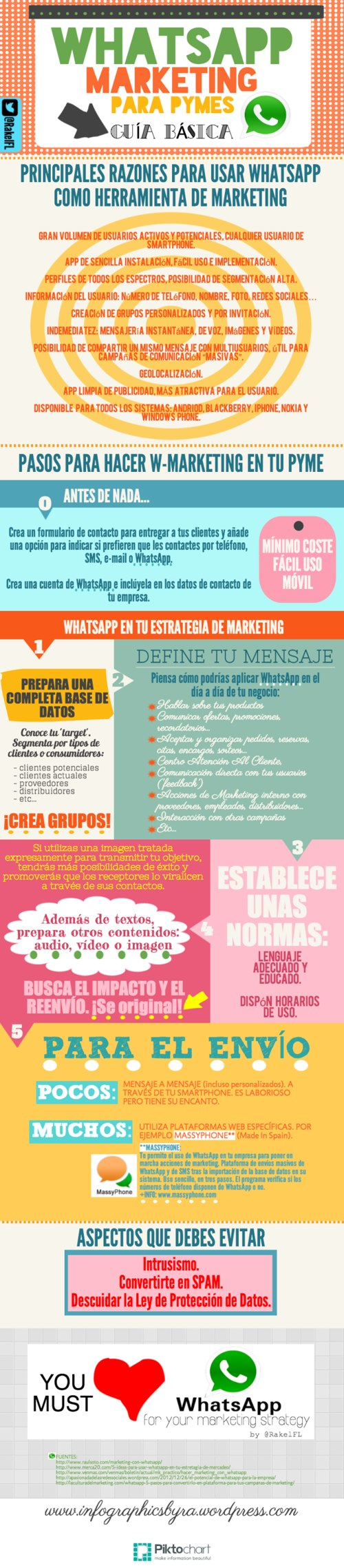 whatsapp-marketing-pymes-infografia
