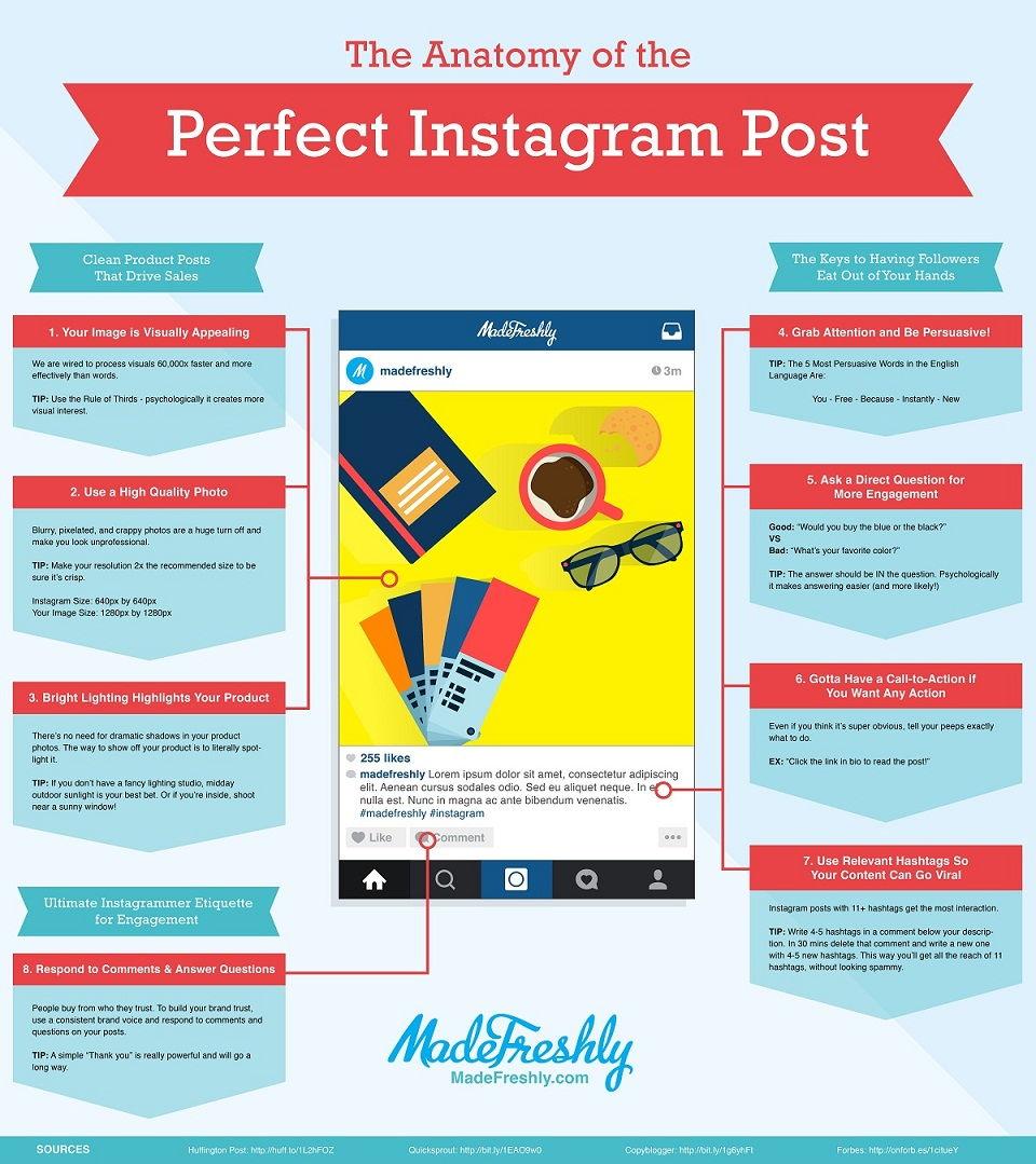 Post en instagram perfecto