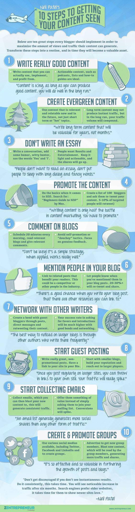 Cómo hacer que las personas lean tu contenido infografía 1 pasos
