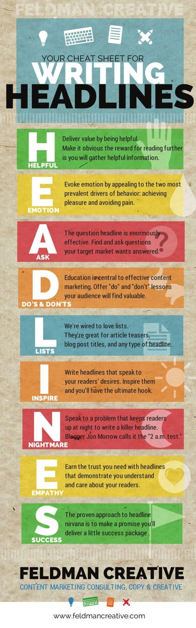 Cómo hacer que las personas lean tu contenido infografía 1 titulares
