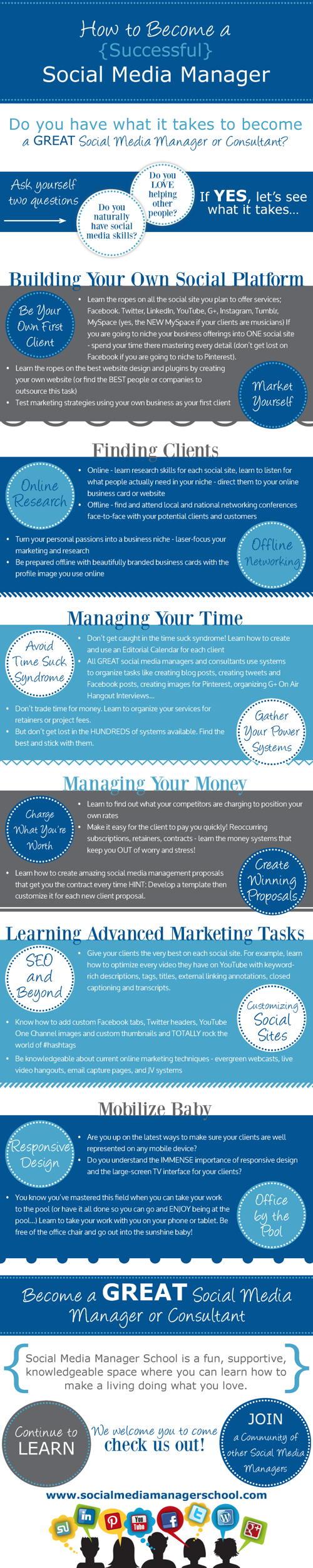 pasos para convertirte en un social media manager exitoso infografia