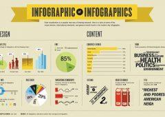 Cómo conseguir backlinks de calidad con infografías