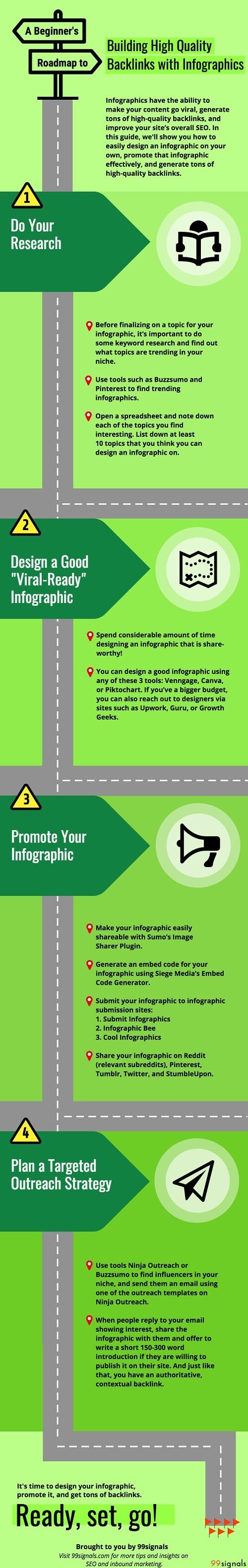 Cómo conseguir backlinks de calidad con infografías #infografía