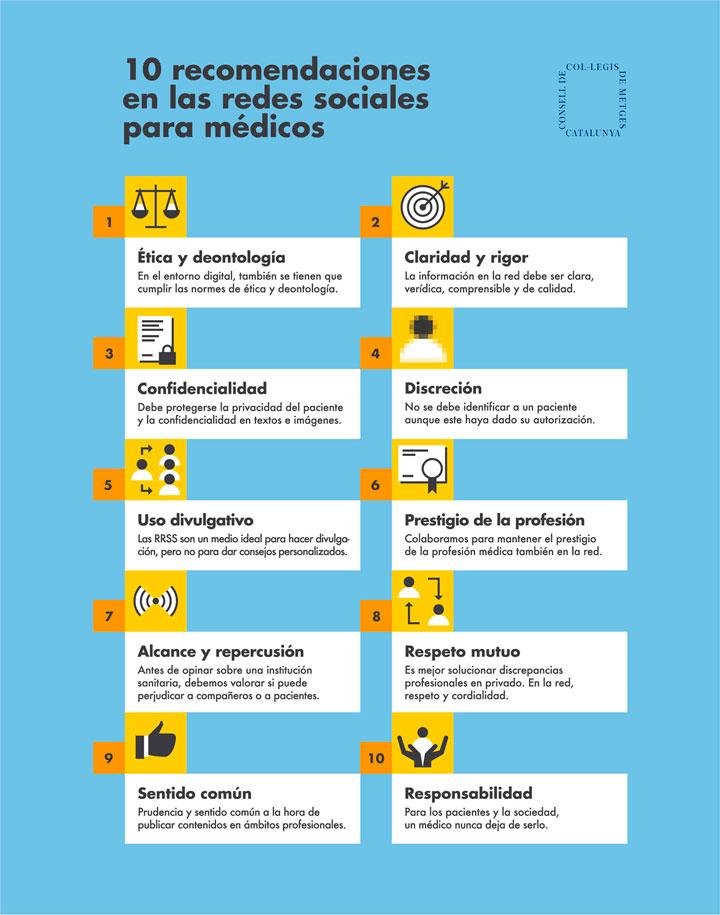 Infografia redes sociales para medicos