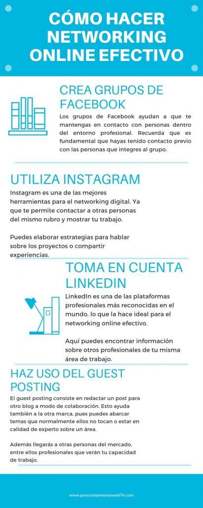 Cómo hacer networking online efectivo #infografía