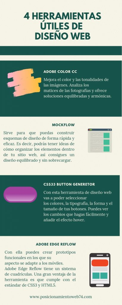 Conoce  herramientas de diseño web